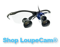 Shop LoupeCam® Products
